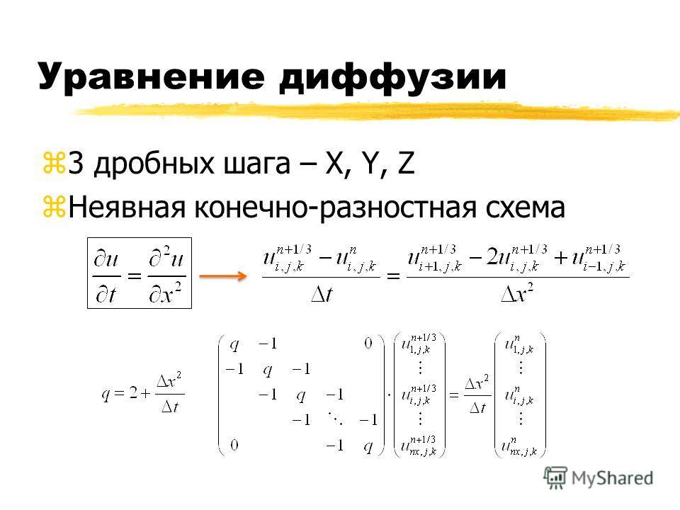 Уравнение диффузии z3 дробных шага – X, Y, Z zНеявная конечно-разностная схема