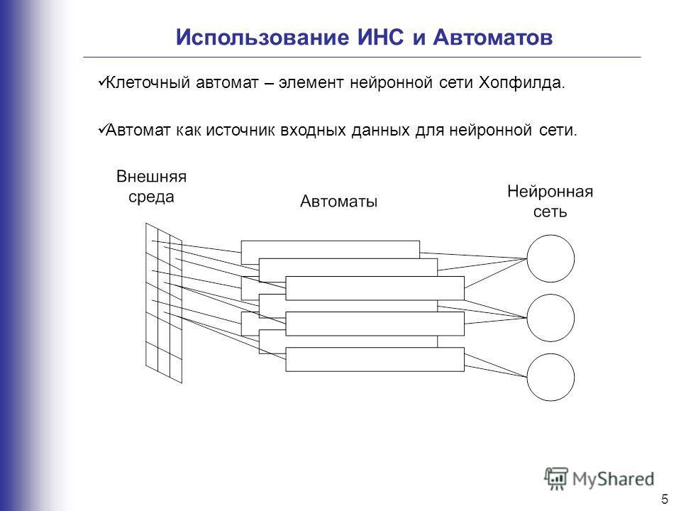 Использование ИНС и Автоматов Автомат как источник входных данных для нейронной сети. Клеточный автомат – элемент нейронной сети Хопфилда. 5