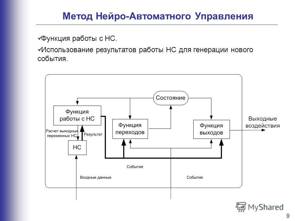 Метод Нейро-Автоматного Управления Функция работы с НС. Использование результатов работы НС для генерации нового события. 9