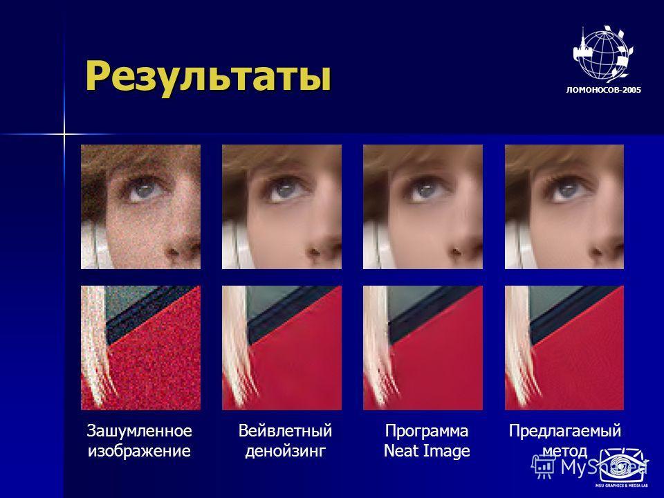ЛОМОНОСОВ-2005 Результаты Зашумленное изображение Вейвлетный денойзинг Программа Neat Image Предлагаемый метод