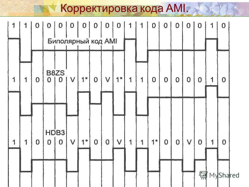 Корректировка кода AMI.
