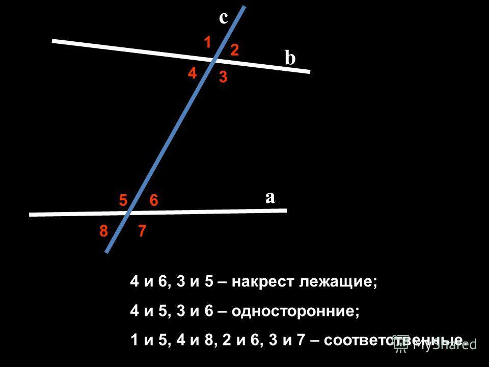 1 2 3 4 56 78 4 и 6, 3 и 5 – накрест лежащие; 4 и 5, 3 и 6 – односторонние; 1 и 5, 4 и 8, 2 и 6, 3 и 7 – соответственные. b а с