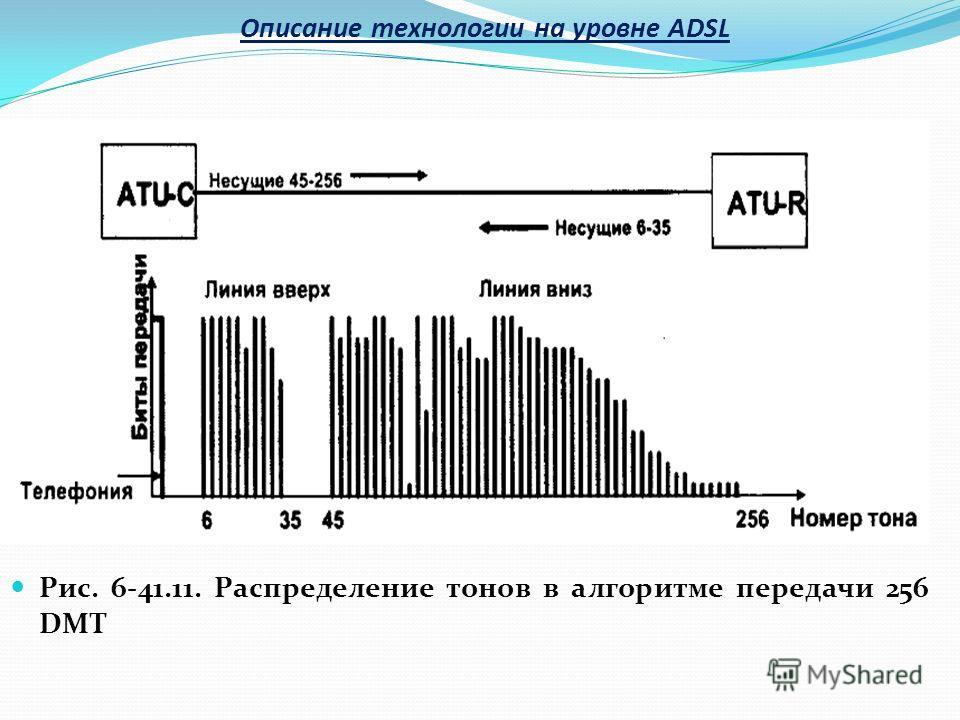 Описание технологии на уровне ADSL Рис. 6-41.11. Распределение тонов в алгоритме передачи 256 DMT