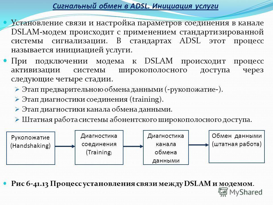 Установление связи и настройка параметров соединения в канале DSLAM-модем происходит с применением стандартизированной системы сигнализации. В стандартах ADSL этот процесс называется инициацией услуги. При подключении модема к DSLAM происходит процес