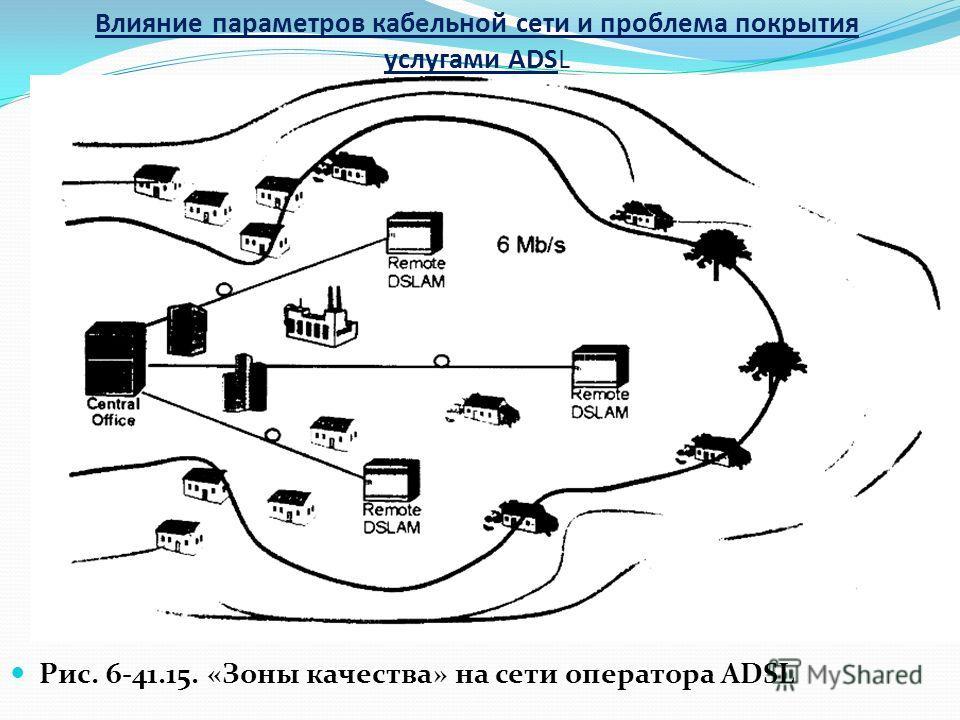 Рис. 6-41.15. «Зоны качества» на сети оператора ADSL Влияние параметров кабельной сети и проблема покрытия услугами ADSL