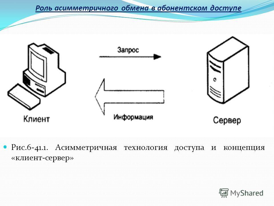 Роль асимметричного обмена в абонентском доступе Рис.6-41.1. Асимметричная технология доступа и концепция «клиент-сервер»