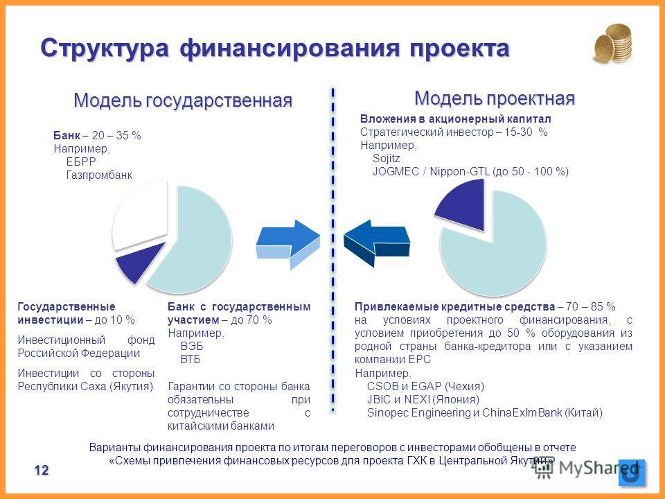 12 12 Структура финансирования проекта Модель государственная Модель проектная Вложения в акционерный капитал Стратегический инвестор – 15-30 % Например, Sojitz JOGMEC / Nippon-GTL (до 50 - 100 %) Привлекаемые кредитные средства – 70 – 85 % на услови