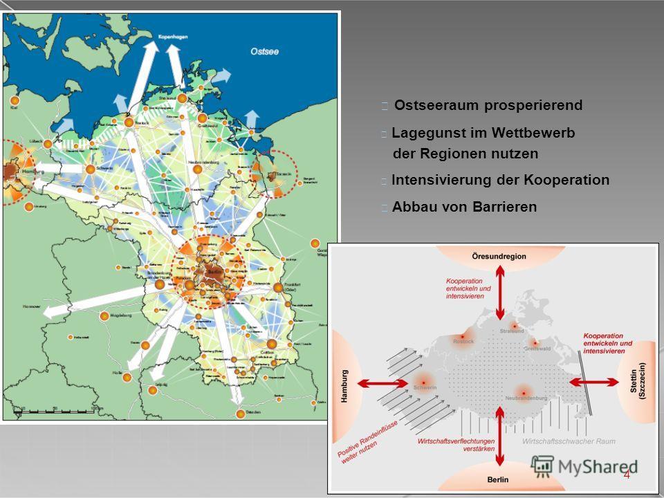 4 Mecklenburg-Vorpommern Ostseeraum prosperierend Lagegunst im Wettbewerb der Regionen nutzen Intensivierung der Kooperation Abbau von Barrieren 4
