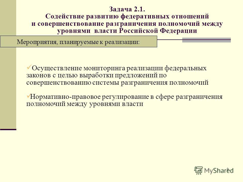 9 Задача 2.1. Содействие развитию федеративных отношений и совершенствование разграничения полномочий между уровнями власти Российской Федерации Осуществление мониторинга реализации федеральных законов с целью выработки предложений по совершенствован