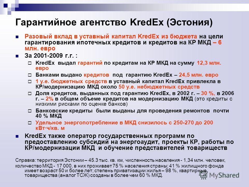Гарантийное агентство KredEx (Эстония) Разовый вклад в уставный капитал KredEx из бюджета на цели гарантирования ипотечных кредитов и кредитов на КР МКД – 6 млн. евро За 2001-2009 г.г. : KredEx выдал гарантий по кредитам на КР МКД на сумму 12,3 млн.
