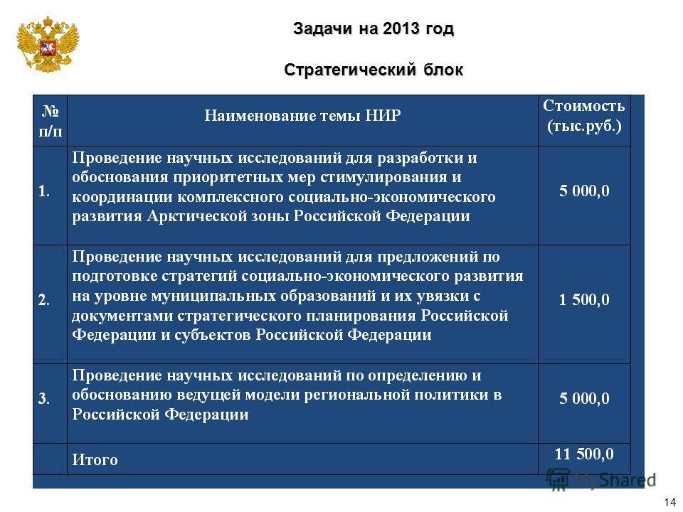 Задачи на 2013 год Стратегический блок 14