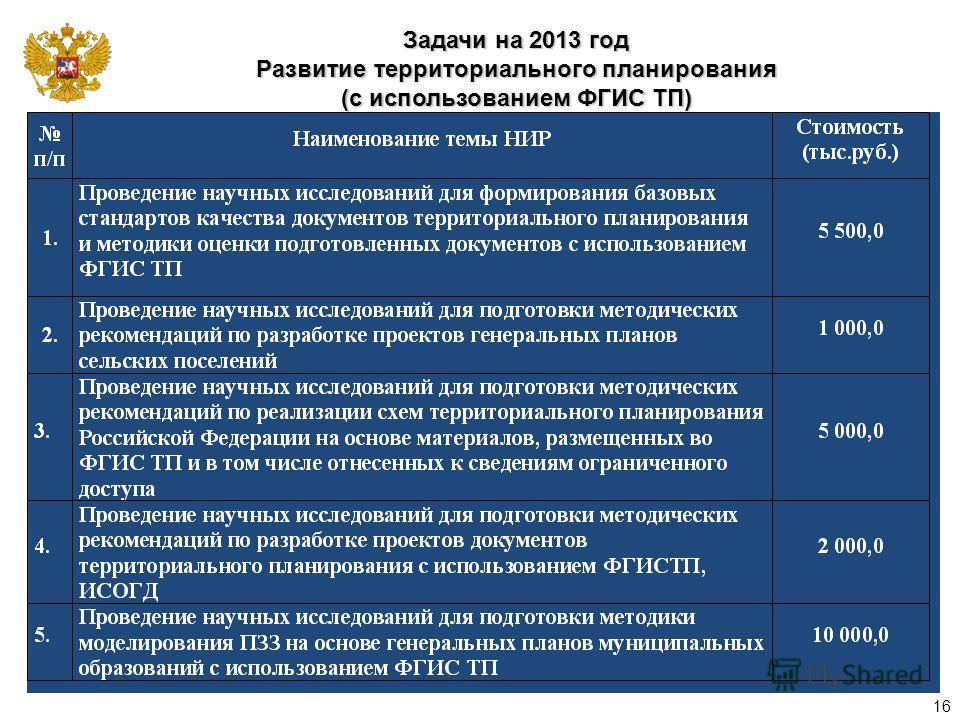 Задачи на 2013 год Развитие территориального планирования (с использованием ФГИС ТП) 16