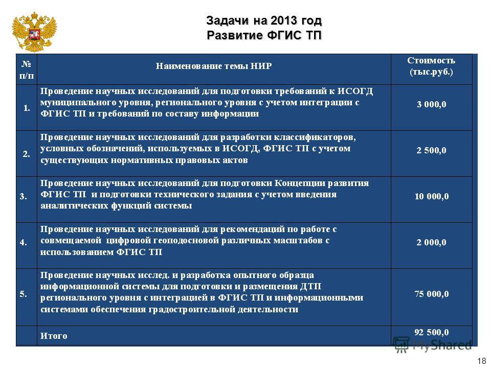 Задачи на 2013 год Развитие ФГИС ТП 18