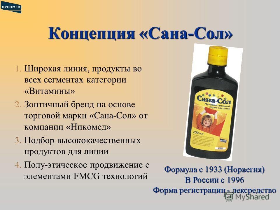 Концепция «Сана-Сол» 1. Широкая линия, продукты во всех сегментах категории «Витамины» 2. Зонтичный бренд на основе торговой марки «Сана-Сол» от компании «Никомед» 3. Подбор высококачественных продуктов для линии 4. Полу-этическое продвижение с элеме