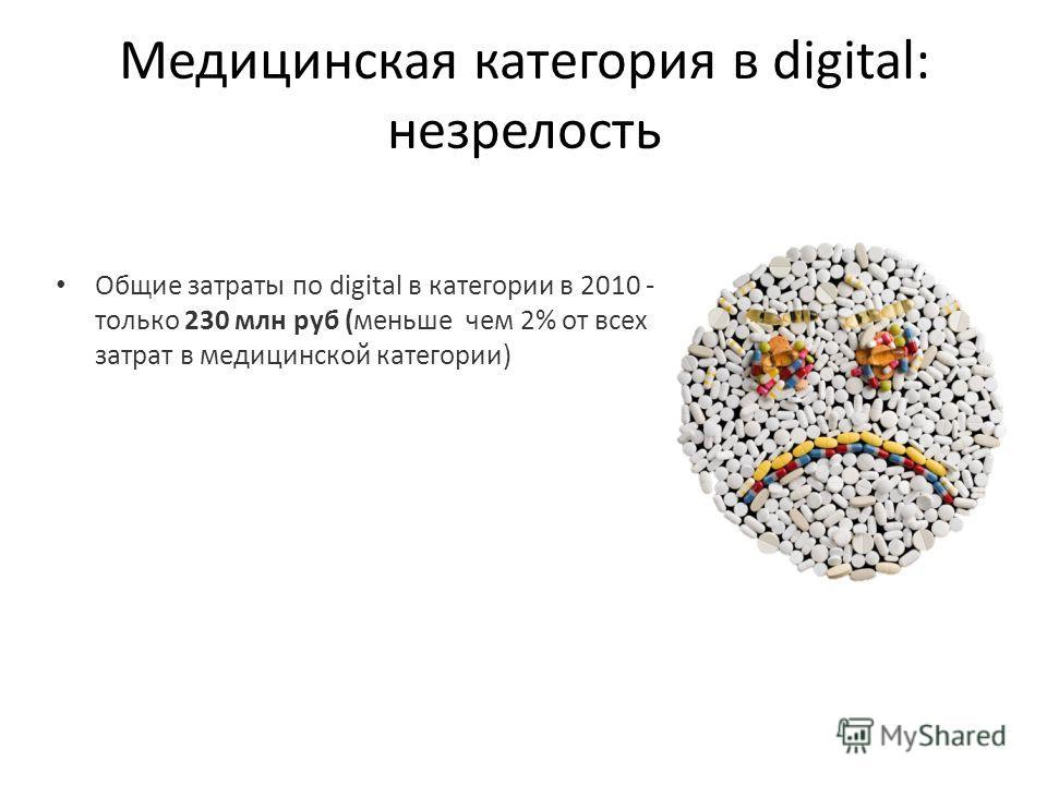 Медицинская категория в digital: незрелость Общие затраты по digital в категории в 2010 - только 230 млн руб (меньше чем 2% от всех затрат в медицинской категории)