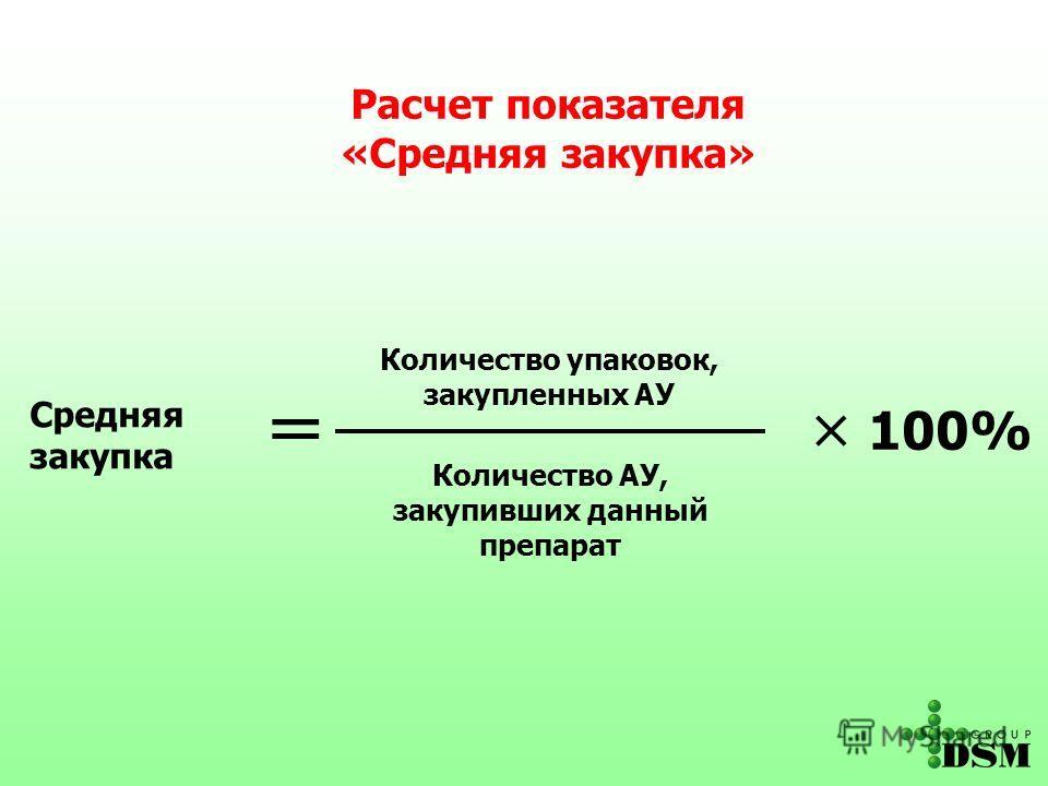 Расчет показателя «Средняя закупка» Средняя закупка Количество упаковок, закупленных АУ Количество АУ, закупивших данный препарат 100% =