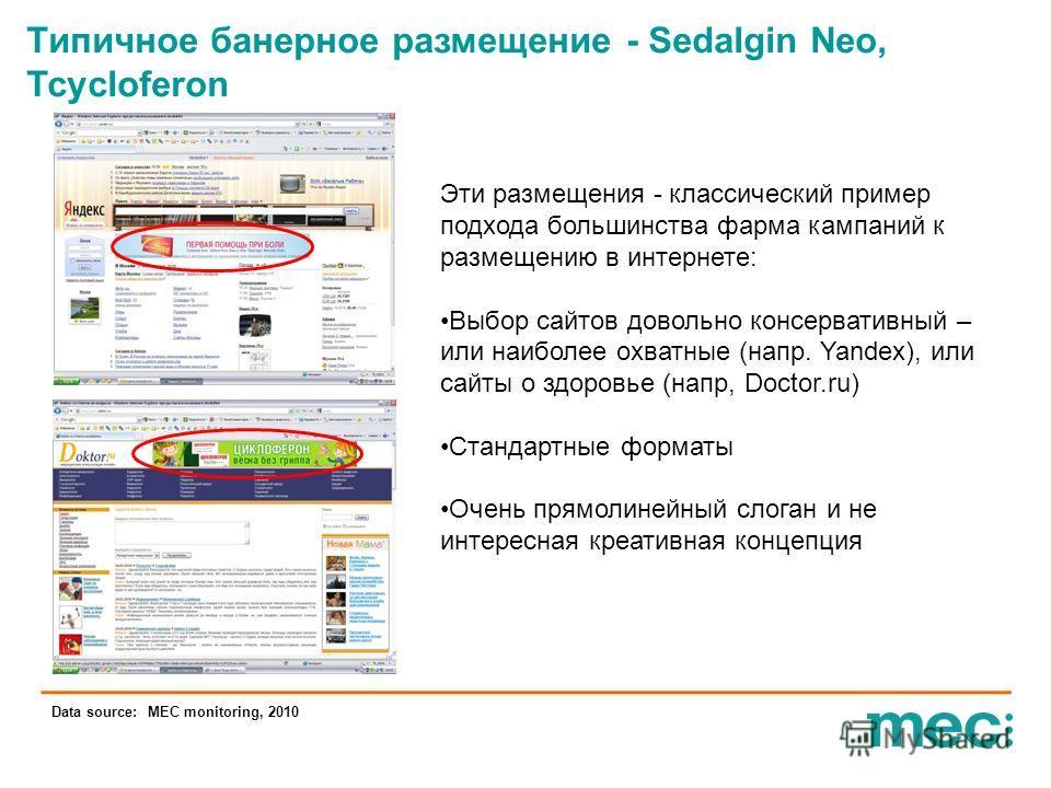 Фарма интернет-реклама ppt как рекламировать свой массажный бизнес