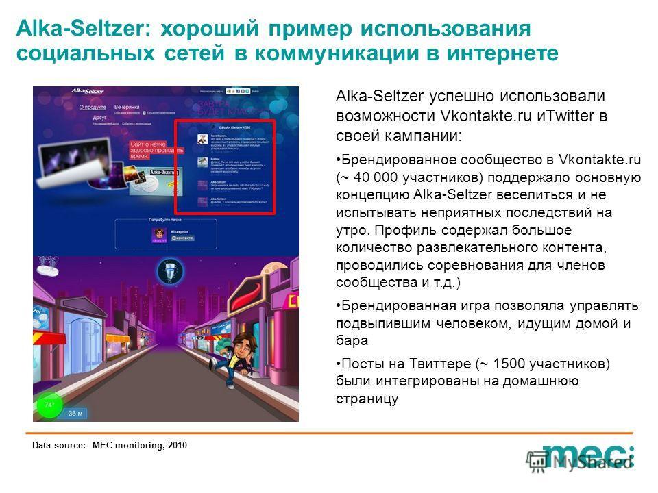 Alka-Seltzer: хороший пример использования социальных сетей в коммуникации в интернете Alka-Seltzer успешно использовали возможности Vkontakte.ru иTwitter в своей кампании: Брендированное сообщество в Vkontakte.ru (~ 40 000 участников) поддержало осн