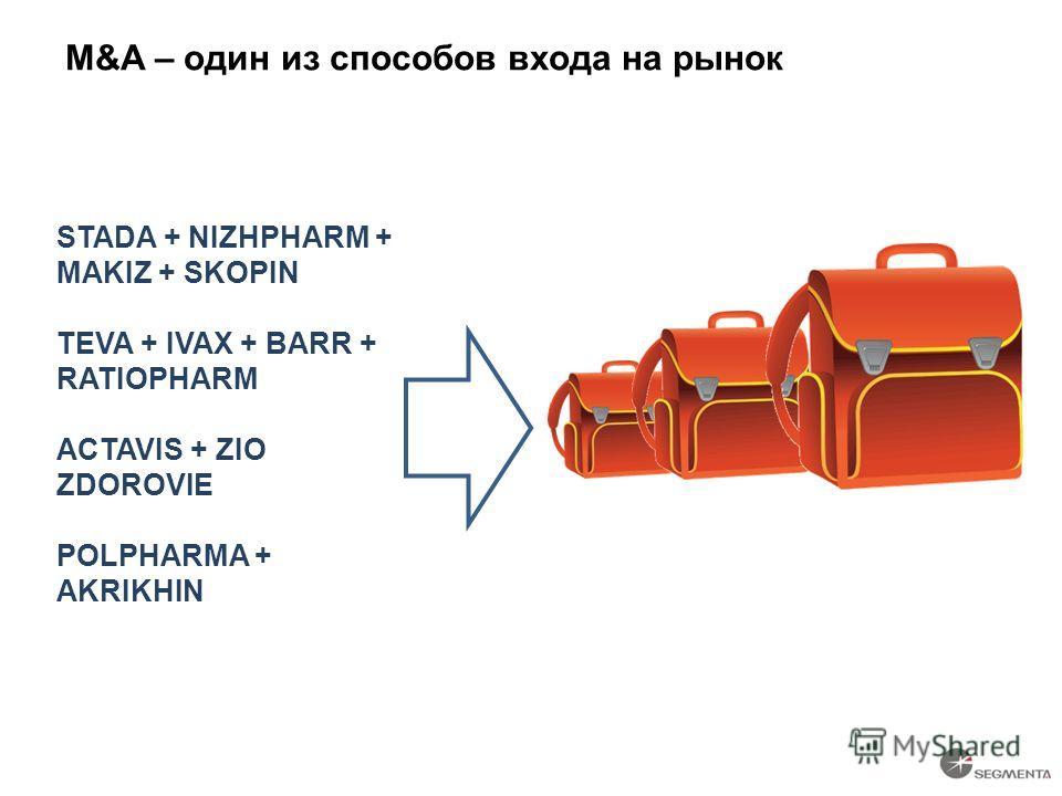 STADA + NIZHPHARM + MAKIZ + SKOPIN TEVA + IVAX + BARR + RATIOPHARM ACTAVIS + ZIO ZDOROVIE POLPHARMA + AKRIKHIN M&A – один из способов входа на рынок