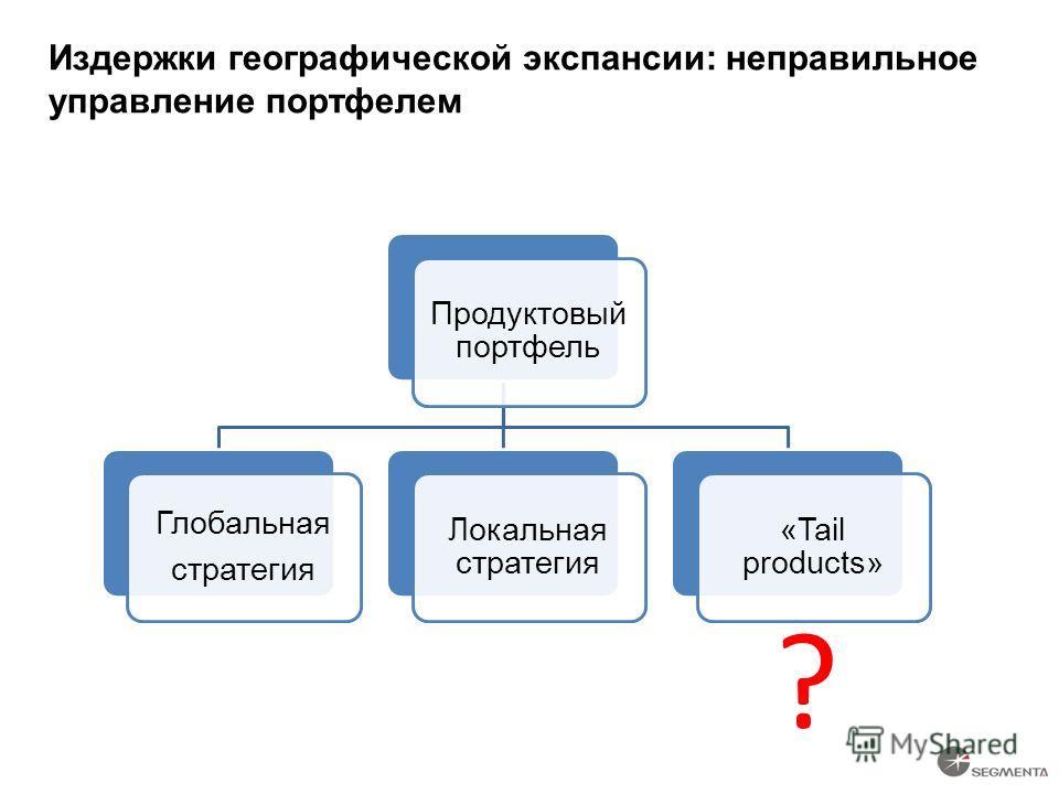 Издержки географической экспансии: неправильное управление портфелем Продуктовый портфель Глобальная стратегия Локальная стратегия «Tail products» ?