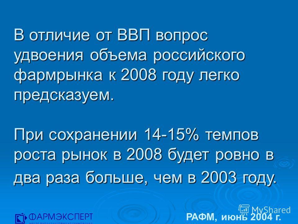 В отличие от ВВП вопрос удвоения объема российского фармрынка к 2008 году легко предсказуем. При сохранении 14-15% темпов роста рынок в 2008 будет ровно в два раза больше, чем в 2003 году. РАФМ, июнь 2004 г.