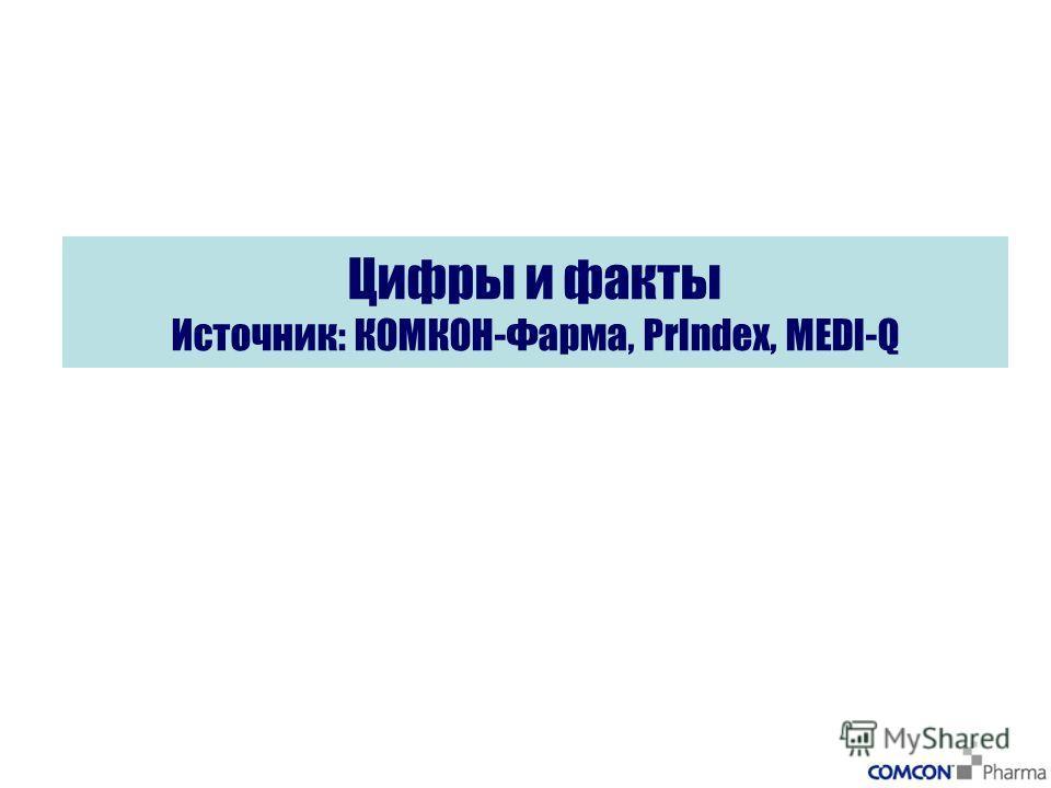 Цифры и факты Источник: КОМКОН-Фарма, PrIndex, MEDI-Q