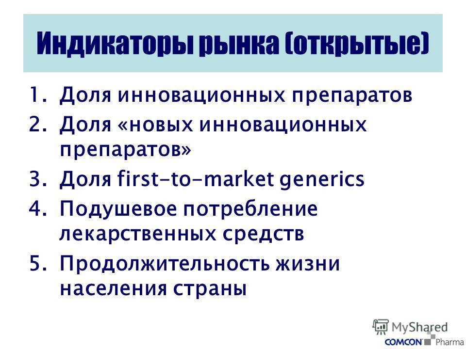 1.Доля инновационных препаратов 2.Доля «новых инновационных препаратов» 3.Доля first-to-market generics 4.Подушевое потребление лекарственных средств 5.Продолжительность жизни населения страны Индикаторы рынка (открытые)