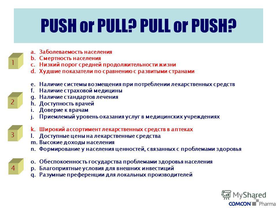 PUSH or PULL? PULL or PUSH? a.Заболеваемость населения b.Смертность населения c.Низкий порог средней продолжительности жизни d.Худшие показатели по сравнению с развитыми странами e.Наличие системы возмещения при потреблении лекарственных средств f.На