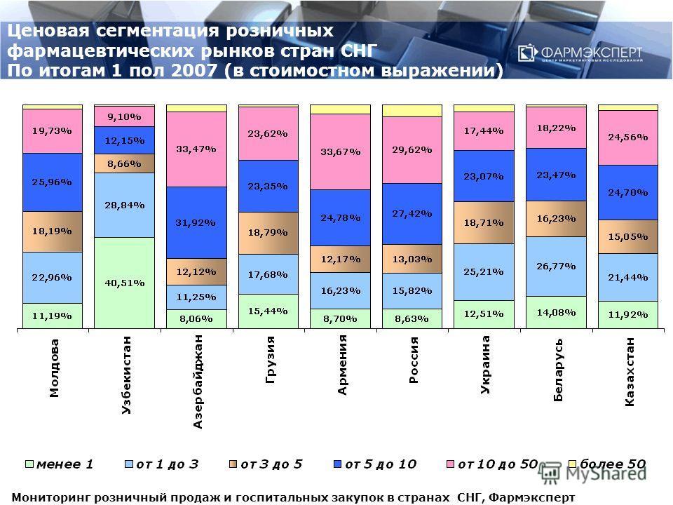 Ценовая сегментация розничных фармацевтических рынков стран СНГ По итогам 1 пол 2007 (в стоимостном выражении) Мониторинг розничный продаж и госпитальных закупок в странах СНГ, Фармэксперт