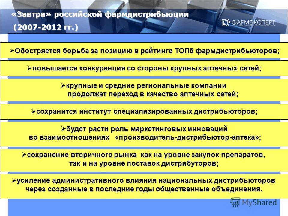 «Завтра» российской фармдистрибьюции (2007-2012 гг.) (2007-2012 гг.) Обостряется борьба за позицию в рейтинге ТОП5 фармдистрибьюторов; повышается конкуренция со стороны крупных аптечных сетей; повышается конкуренция со стороны крупных аптечных сетей;
