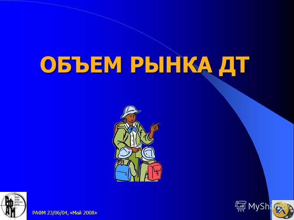 РАФМ 23/06/04, «Май 2008» ОБЪЕМ РЫНКА ДТ