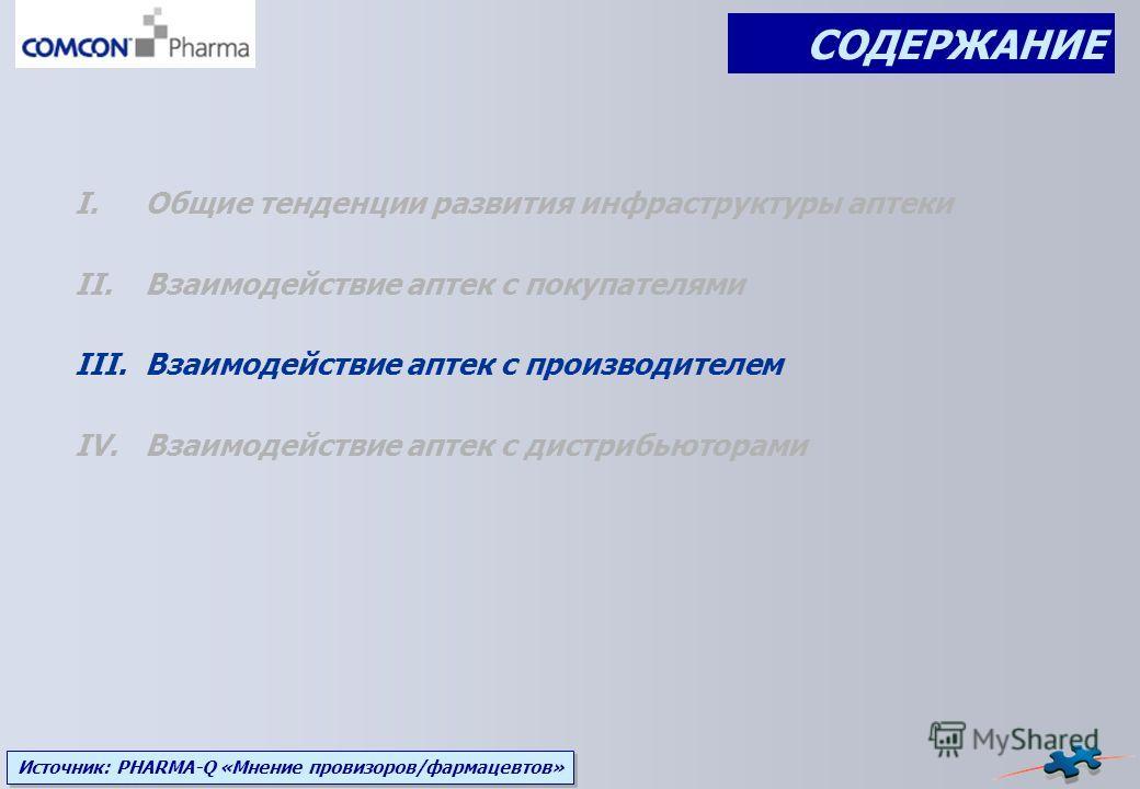 Источник: PHARMA-Q «Мнение провизоров/фармацевтов» I.Общие тенденции развития инфраструктуры аптеки II.Взаимодействие аптек с покупателями III.Взаимодействие аптек с производителем IV.Взаимодействие аптек с дистрибьюторами СОДЕРЖАНИЕ