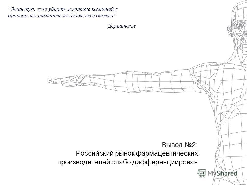 Российский рынок фармацевтических производителей слабо дифференциирован Вывод 2: Зачастую, если убрать логотипы компаний с брошюр, то отличить их будет невозможно Дерматолог
