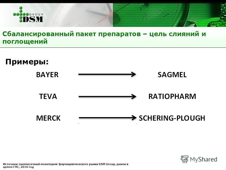 Сбалансированный пакет препаратов – цель слияний и поглощений Источник: ежемесячный мониторинг фармацевтического рынка DSM Group, рынок в целом ГЛС, 2010 год Примеры: