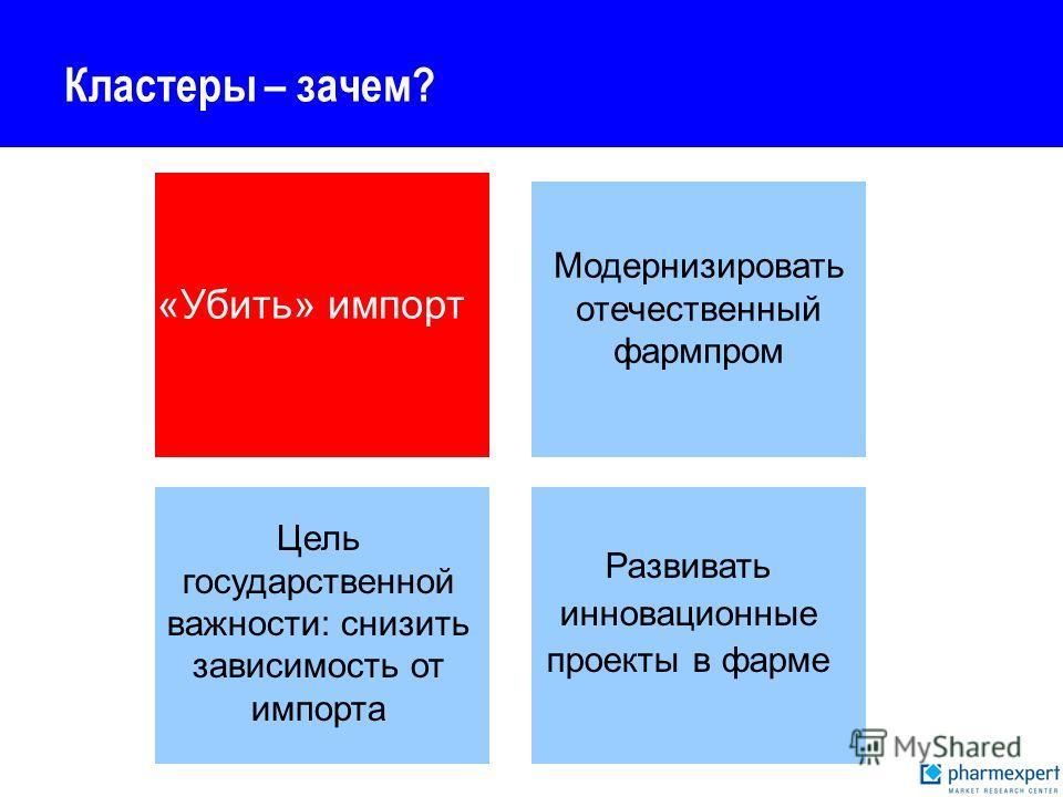 Кластеры – зачем? «Убить» импорт? Модернизировать отечественный фармпром Развивать инновационные проекты в фарме Цель государственной важности: снизить зависимость от импорта «Убить» импорт
