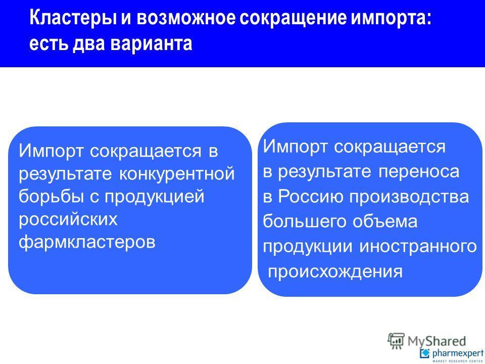 Кластеры и возможное сокращение импорта: есть два варианта Импорт сокращается в результате конкурентной борьбы с продукцией российских фармкластеров Импорт сокращается в результате переноса в Россию производства большего объема продукции иностранного