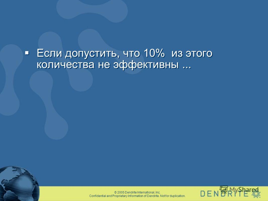 © 2005 Dendrite International, Inc. Confidential and Proprietary Information of Dendrite. Not for duplication. Если допустить, что 10% из этого количества не эффективны...