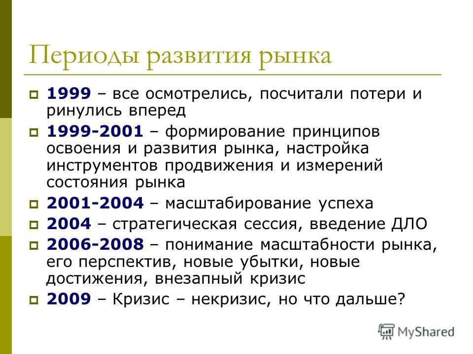 Периоды развития рынка 1999 – все осмотрелись, посчитали потери и ринулись вперед 1999-2001 – формирование принципов освоения и развития рынка, настройка инструментов продвижения и измерений состояния рынка 2001-2004 – масштабирование успеха 2004 – с