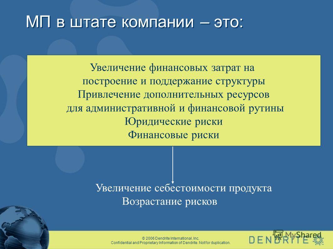 © 2006 Dendrite International, Inc. Confidential and Proprietary Information of Dendrite. Not for duplication. МП в штате компании – это: Увеличение финансовых затрат на построение и поддержание структуры Привлечение дополнительных ресурсов для админ