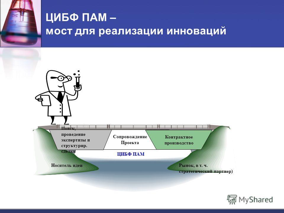 ЦИБФ ПАМ – мост для реализации инноваций