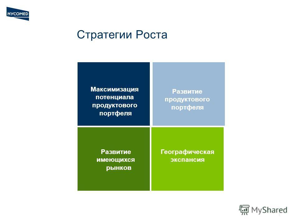   Стратегии Роста Максимизация потенциала продуктового портфеля Развитие продуктового портфеля Развитие имеющихся рынков Географическая экспансия