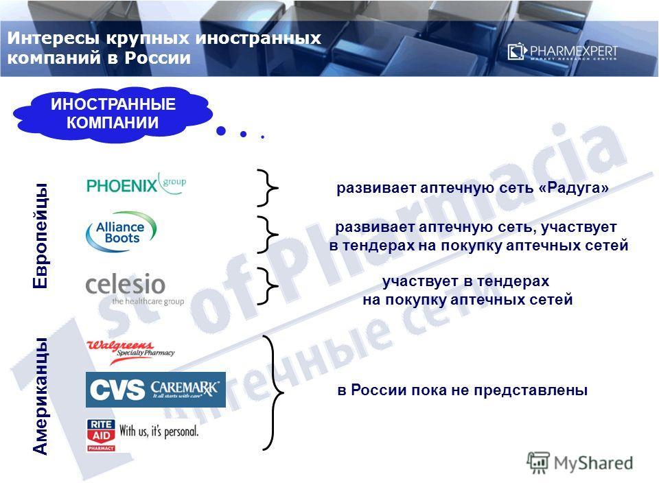 ИНОСТРАННЫЕ КОМПАНИИ Европейцы Американцы в России пока не представлены участвует в тендерах на покупку аптечных сетей развивает аптечную сеть, участвует в тендерах на покупку аптечных сетей развивает аптечную сеть «Радуга» Интересы крупных иностранн