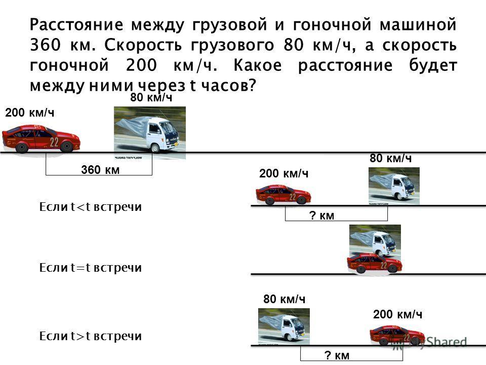 Расстояние между грузовой и гоночной машиной 360 км. Скорость грузового 80 км/ч, а скорость гоночной 200 км/ч. Какое расстояние будет между ними через t часов? 360 км 200 км/ч 80 км/ч Если tt встречи 80 км/ч 200 км/ч