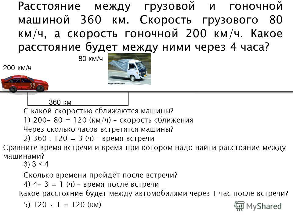 Расстояние между грузовой и гоночной машиной 360 км. Скорость грузового 80 км/ч, а скорость гоночной 200 км/ч. Какое расстояние будет между ними через 4 часа? 360 км 200 км/ч 80 км/ч С какой скоростью сближаются машины? 1) 200- 80 = 120 (км/ч) – скор