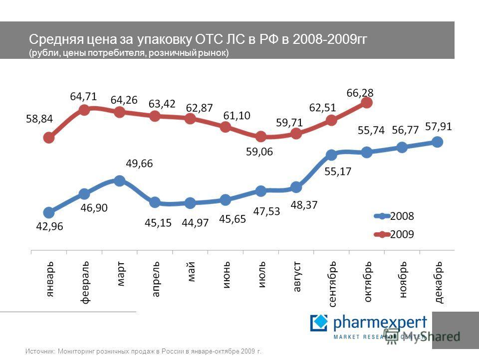 Средняя цена за упаковку ОТС ЛС в РФ в 2008-2009гг (рубли, цены потребителя, розничный рынок) Источник: Мониторинг розничных продаж в России в январе-октябре 2009 г.