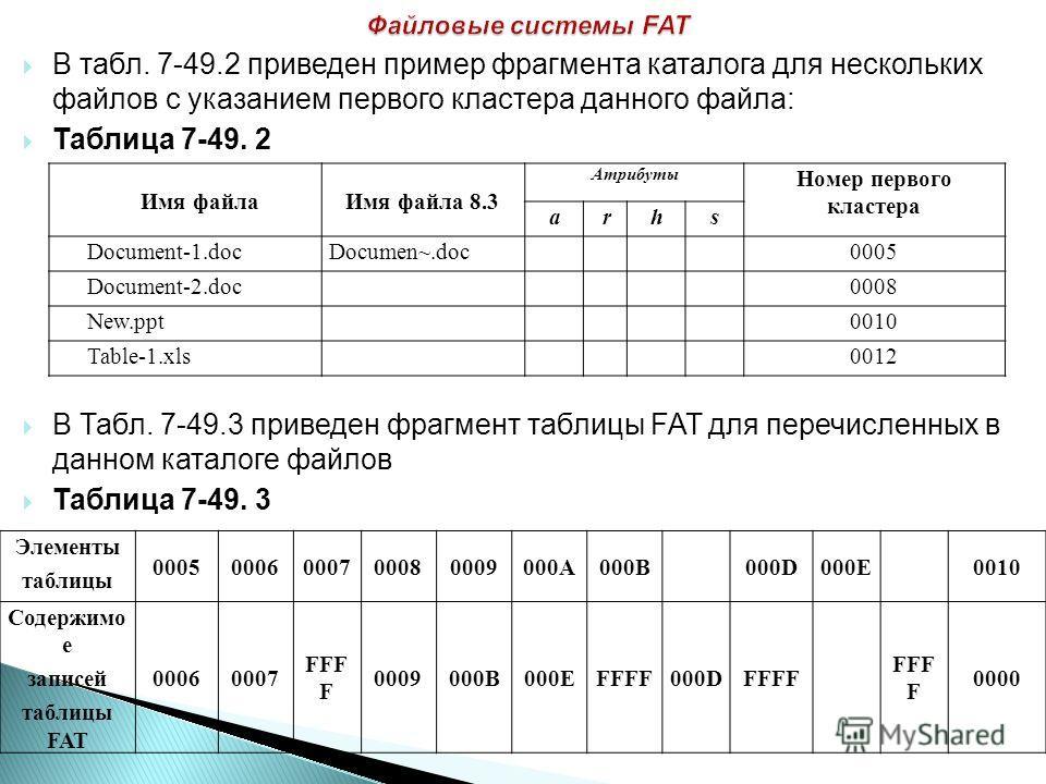 В табл. 7-49.2 приведен пример фрагмента каталога для нескольких файлов с указанием первого кластера данного файла: Таблица 7-49. 2 В Табл. 7-49.3 приведен фрагмент таблицы FAT для перечисленных в данном каталоге файлов Таблица 7-49. 3 Имя файлаИмя ф