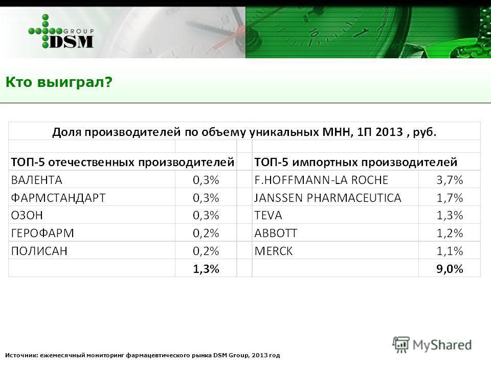 Кто выиграл? Источник: ежемесячный мониторинг фармацевтического рынка DSM Group, 2013 год
