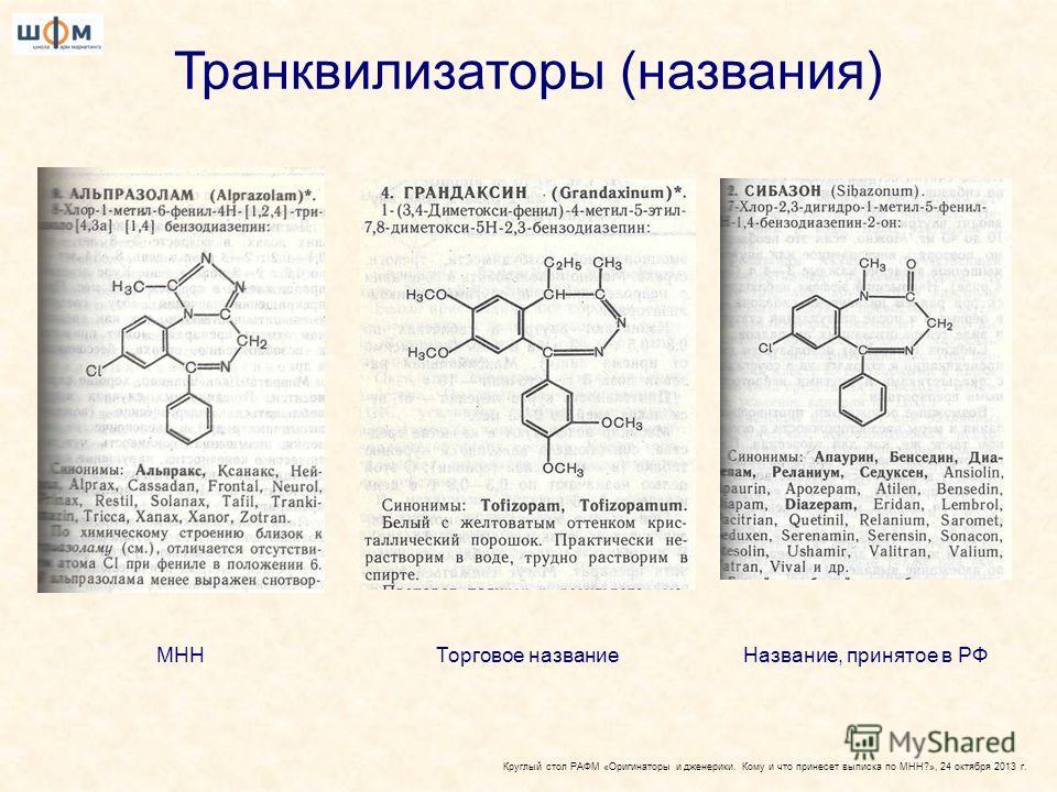 Транквилизаторы (названия) МННТорговое названиеНазвание, принятое в РФ