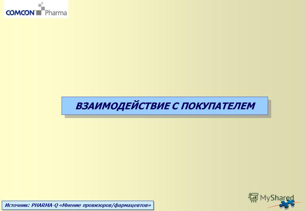 Источник: PHARMA-Q «Мнение провизоров/фармацевтов» ВЗАИМОДЕЙСТВИЕ С ПОКУПАТЕЛЕМ