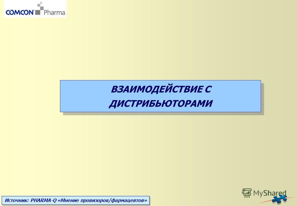 Источник: PHARMA-Q «Мнение провизоров/фармацевтов» ВЗАИМОДЕЙСТВИЕ С ДИСТРИБЬЮТОРАМИ